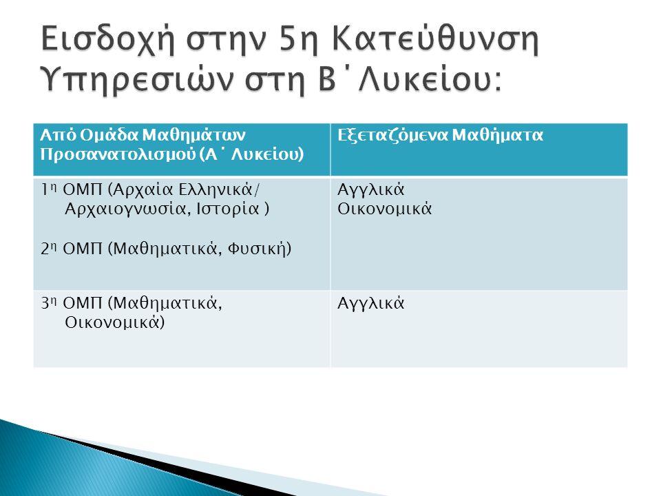 Από Ομάδα Μαθημάτων Προσανατολισμού (Α΄ Λυκείου) Εξεταζόμενα Μαθήματα 1 η ΟΜΠ (Αρχαία Ελληνικά/ Αρχαιογνωσία, Ιστορία ) 2 η ΟΜΠ (Μαθηματικά, Φυσική) Α