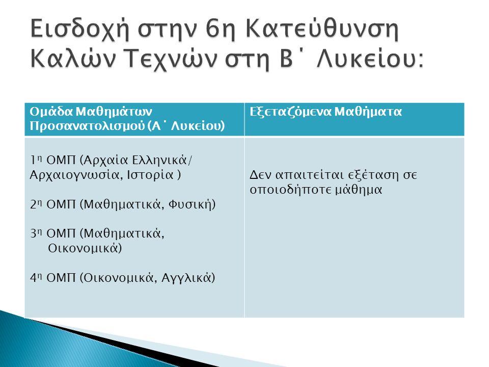 Ομάδα Μαθημάτων Προσανατολισμού (Α΄ Λυκείου) Εξεταζόμενα Μαθήματα 1 η ΟΜΠ (Αρχαία Ελληνικά/ Αρχαιογνωσία, Ιστορία ) 2 η ΟΜΠ (Μαθηματικά, Φυσική) 3 η ΟΜΠ (Μαθηματικά, Οικονομικά) 4 η ΟΜΠ (Οικονομικά, Αγγλικά) Δεν απαιτείται εξέταση σε οποιοδήποτε μάθημα