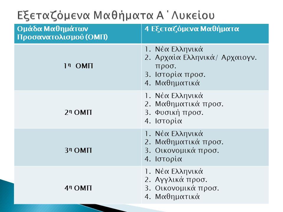 Ομάδα Μαθημάτων Προσανατολισμού (ΟΜΠ) 4 Εξεταζόμενα Μαθήματα 1 η ΟΜΠ 1.Νέα Ελληνικά 2.Αρχαία Ελληνικά/ Αρχαιογν. προσ. 3.Ιστορία προσ. 4.Μαθηματικά 2