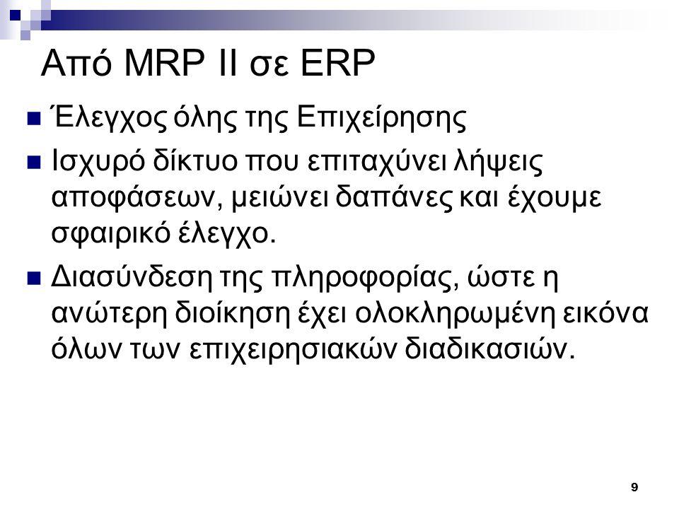 9 Από MRP II σε ERP Έλεγχος όλης της Επιχείρησης Ισχυρό δίκτυο που επιταχύνει λήψεις αποφάσεων, μειώνει δαπάνες και έχουμε σφαιρικό έλεγχο. Διασύνδεση