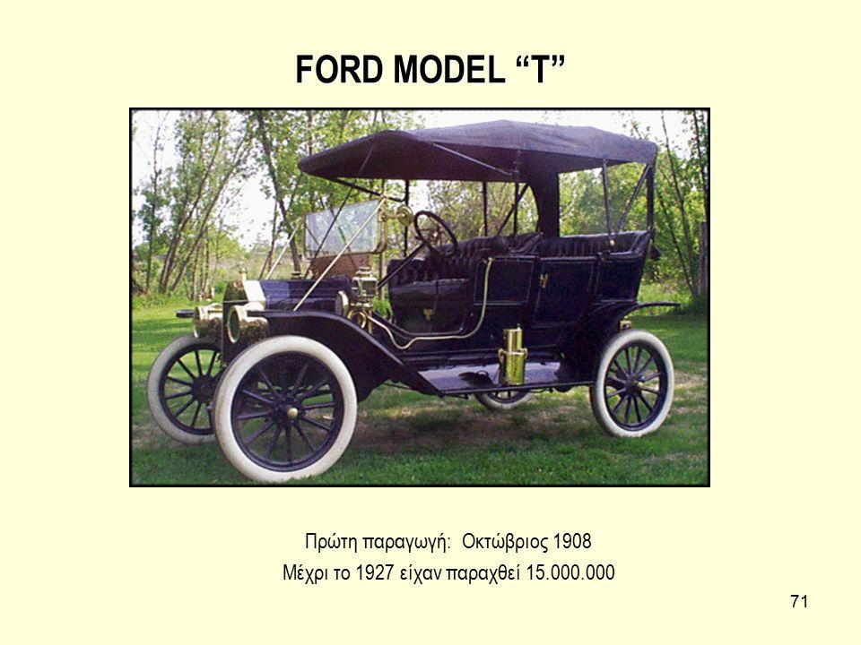 "71 FORD MODEL ""T"" Πρώτη παραγωγή: Οκτώβριος 1908 Μέχρι το 1927 είχαν παραχθεί 15.000.000"