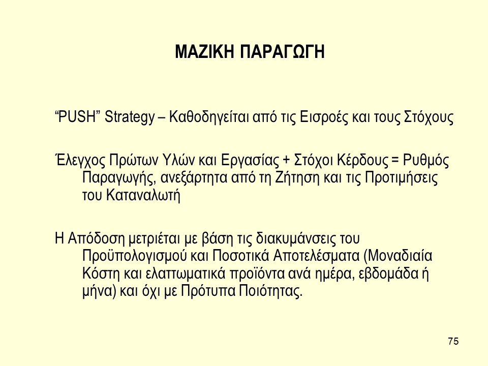 """75 ΜΑΖΙΚΗ ΠΑΡΑΓΩΓΗ """"PUSH"""" Strategy – Καθοδηγείται από τις Εισροές και τους Στόχους Έλεγχος Πρώτων Υλών και Εργασίας + Στόχοι Κέρδους = Ρυθμός Παραγωγή"""