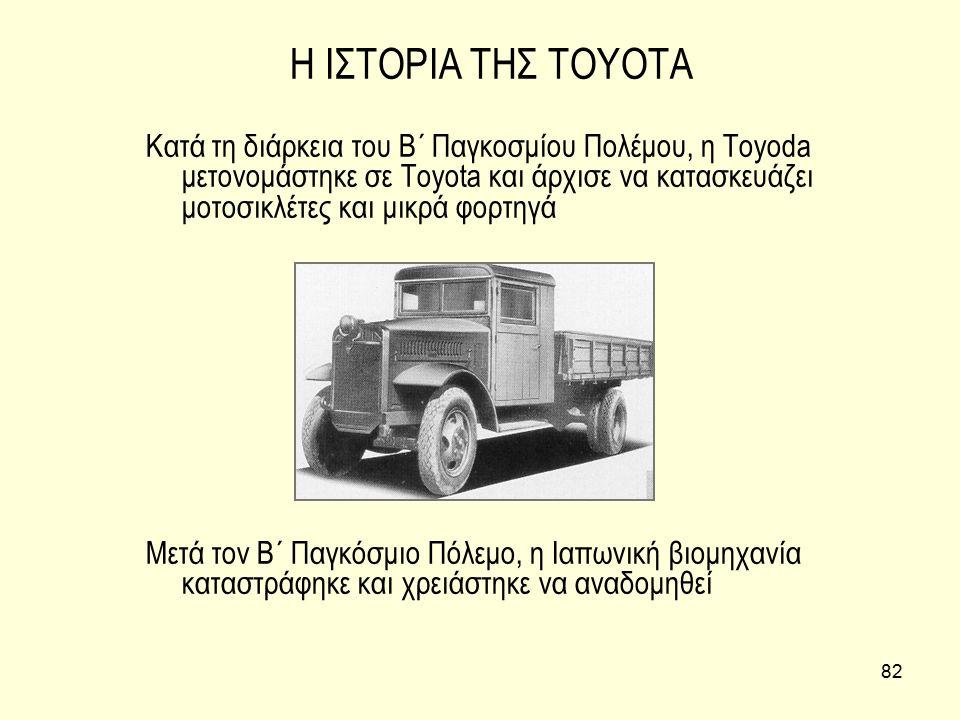 82 Η ΙΣΤΟΡΙΑ ΤΗΣ TOYOTA Κατά τη διάρκεια του Β΄ Παγκοσμίου Πολέμου, η Toyoda μετονομάστηκε σε Toyota και άρχισε να κατασκευάζει μοτοσικλέτες και μικρά