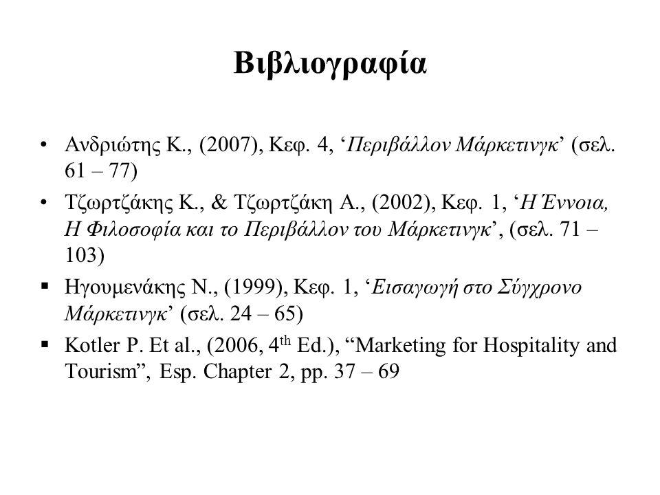 Βιβλιογραφία Ανδριώτης Κ., (2007), Κεφ. 4, 'Περιβάλλον Μάρκετινγκ' (σελ. 61 – 77) Τζωρτζάκης Κ., & Τζωρτζάκη Α., (2002), Κεφ. 1, 'Η Έννοια, Η Φιλοσοφί
