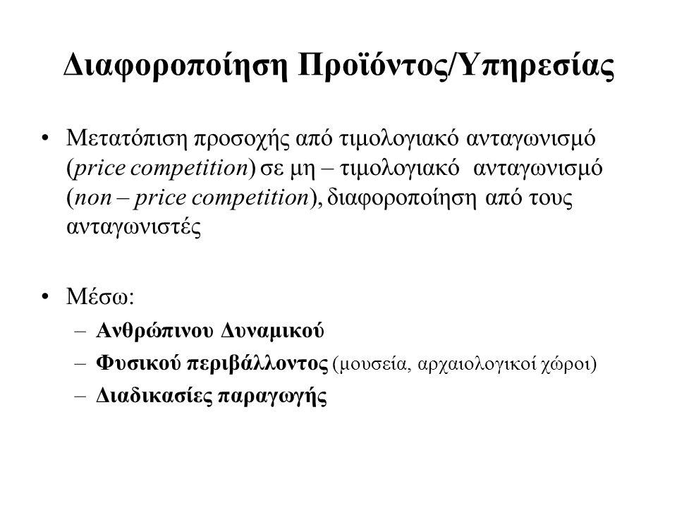 Διαφοροποίηση Προϊόντος/Υπηρεσίας Μετατόπιση προσοχής από τιμολογιακό ανταγωνισμό (price competition) σε μη – τιμολογιακό ανταγωνισμό (non – price com