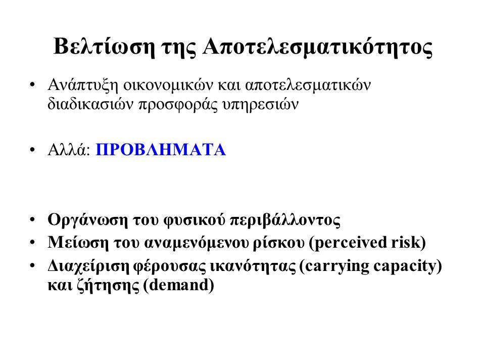 Βιβλιογραφία Ανδριώτης Κ., (2007), Κεφ.4, 'Περιβάλλον Μάρκετινγκ' (σελ.