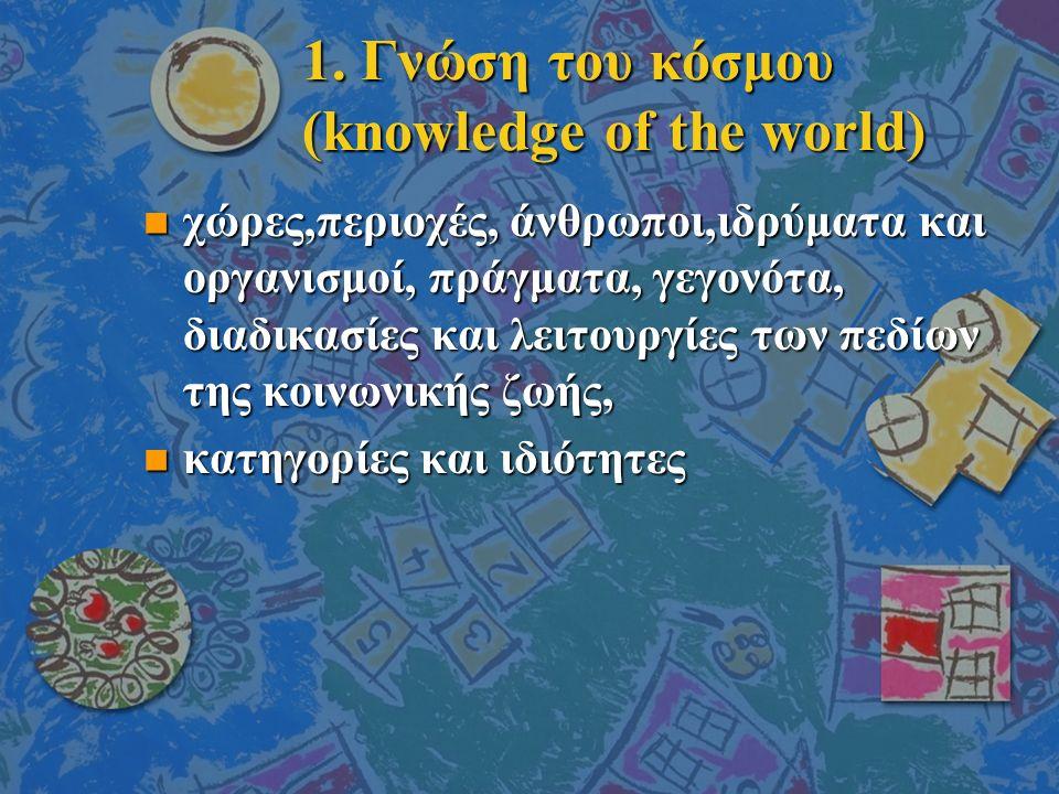 1. Γνώση του κόσμου (knowledge of the world) n χώρες,περιοχές, άνθρωποι,ιδρύματα και οργανισμοί, πράγματα, γεγονότα, διαδικασίες και λειτουργίες των π