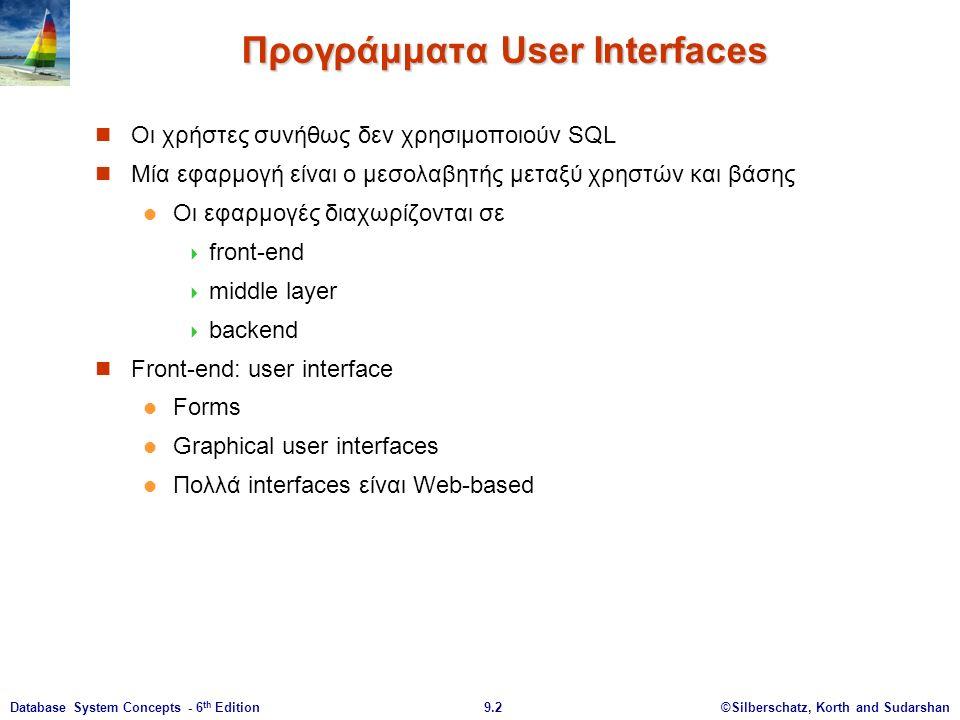 ©Silberschatz, Korth and Sudarshan9.23Database System Concepts - 6 th Edition Client Side Scripting Οι Browsers κατεβάζουν κάποια σκριπτ (client-side scripts) μαζί με τα documents, και τα εκτελούν σε safe mode στον client Javascript Macromedia Flash και Shockwave VRML Applets Επιτρέπουν στα έγγραφα να είναι active Π.χ.