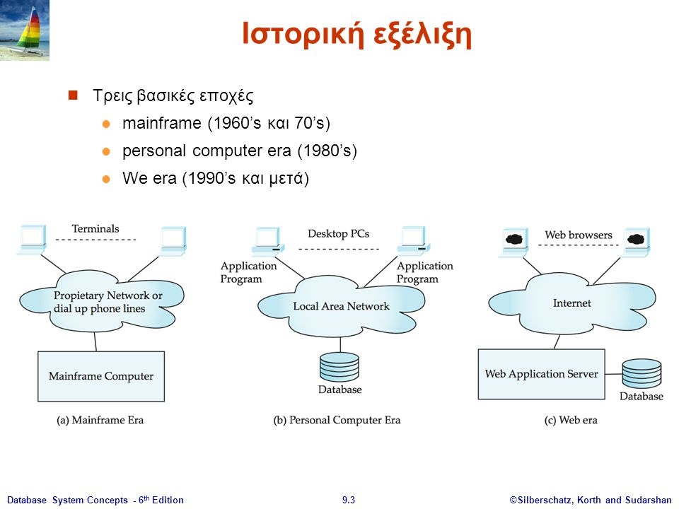 ©Silberschatz, Korth and Sudarshan9.24Database System Concepts - 6 th Edition Client Side Scripting και ασφάλεια Χρειάζονται ειδικοί μηχανισμοί ασφάλειας Εύκολο για περιοισμένων δυνατοτήτων γλώσσες, δύσκολο για γενικές γλώσσες όπως η Java Το Java security system διασφαλίζει ότι ο Java applet code δεν κάνει απευθείας κλήσεις Δεν επιτρέπονται δυνητικά επικίνδυνες ενέργειες όπως file writes Ειδοποιεί το χρήστη για δυνητικά επικίνδυνες ενέργειες και του δίνει δυνατότητα να συνεχίσει ή όχι το πρόγραμμα.