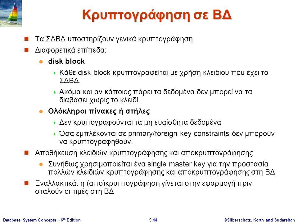©Silberschatz, Korth and Sudarshan9.44Database System Concepts - 6 th Edition Κρυπτογράφηση σε ΒΔ Τα ΣΔΒΔ υποστηρίζουν γενικά κρυπτογράφηση Διαφορετικά επίπεδα: disk block  Κάθε disk block κρυπτογραφείται με χρήση κλειδιού που έχει το ΣΔΒΔ.