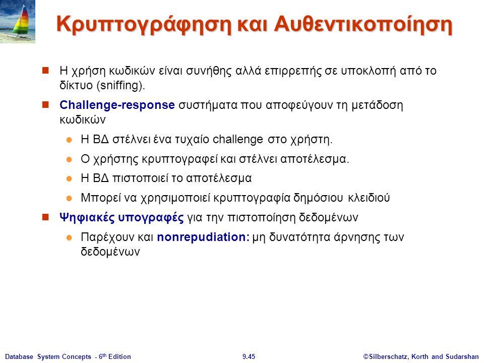 ©Silberschatz, Korth and Sudarshan9.45Database System Concepts - 6 th Edition Κρυπτογράφηση και Αυθεντικοποίηση Η χρήση κωδικών είναι συνήθης αλλά επι