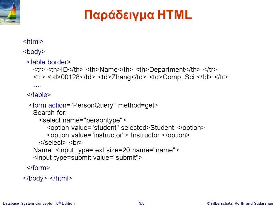 ©Silberschatz, Korth and Sudarshan9.9Database System Concepts - 6 th Edition Παράδειγμα εμφάνισης από την HTML