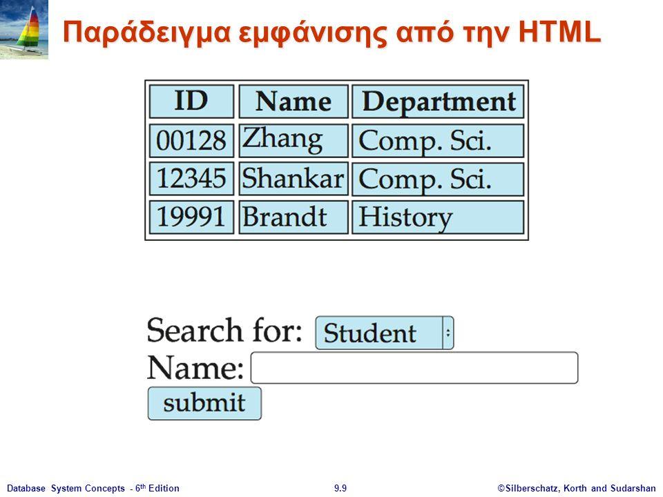 ©Silberschatz, Korth and Sudarshan9.20Database System Concepts - 6 th Edition Server-Side Scripting Απλοποιεί τη σύνδεση μιας βάσης στο Web Ορίζει ένα HTML έγγραφο με ενσωματωμένα code/SQL queries.