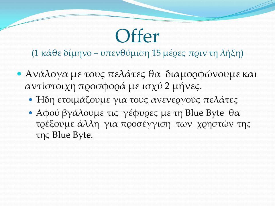 Offer (1 κάθε δίμηνο – υπενθύμιση 15 μέρες πριν τη λήξη) Ανάλογα με τους πελάτες θα διαμορφώνουμε και αντίστοιχη προσφορά με ισχύ 2 μήνες.