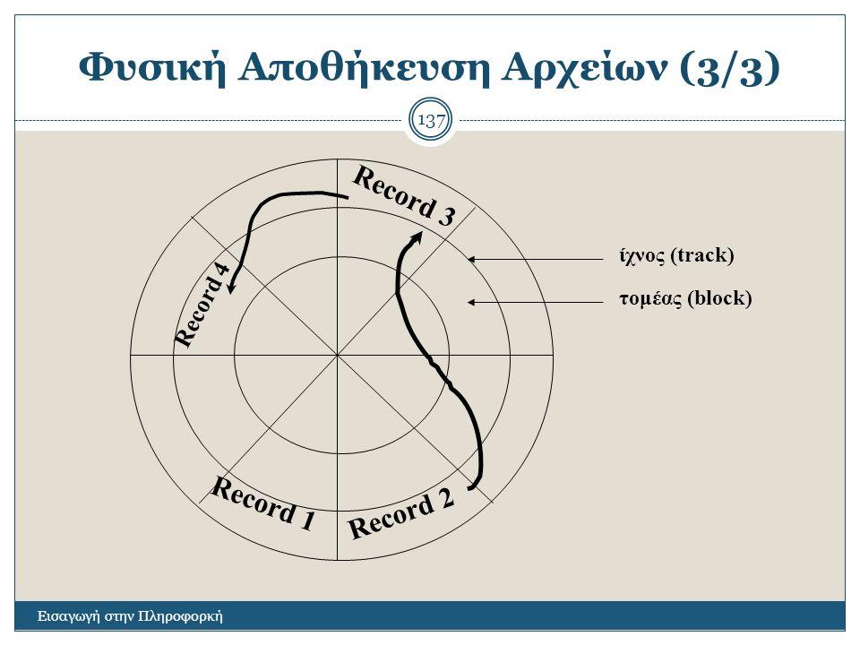 Φυσική Αποθήκευση Αρχείων (3/3) Εισαγωγή στην Πληροφορκή 137 Record 1 Record 2 Record 3 Record 4 τομέας (block) ίχνος (track)