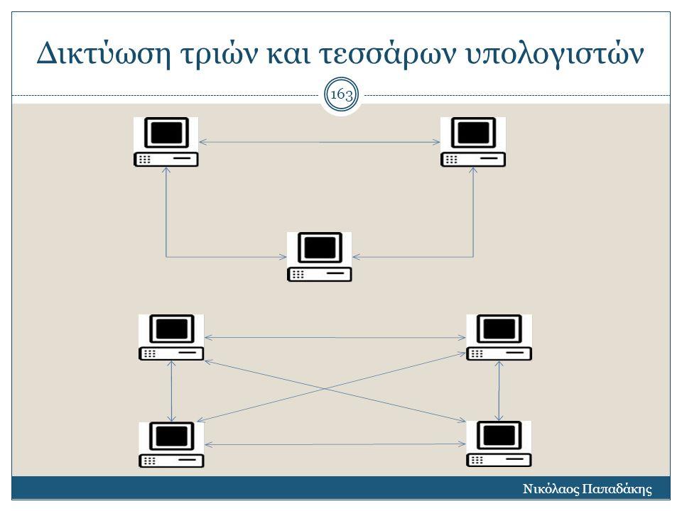 Δικτύωση τριών και τεσσάρων υπολογιστών Νικόλαος Παπαδάκης 163