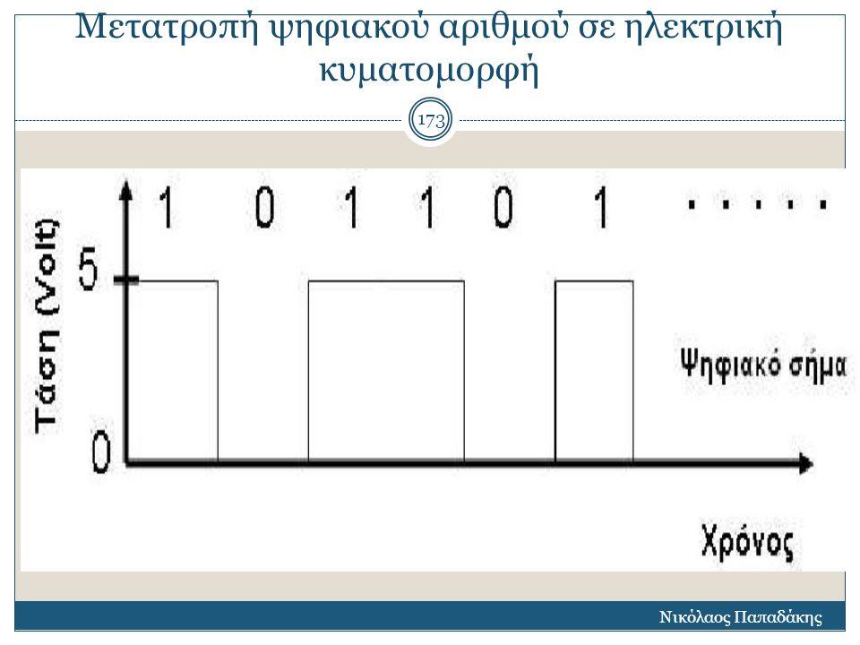 Μετατροπή ψηφιακού αριθμού σε ηλεκτρική κυματομορφή Νικόλαος Παπαδάκης 173