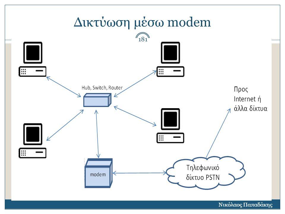 Δικτύωση μέσω modem Νικόλαος Παπαδάκης 181