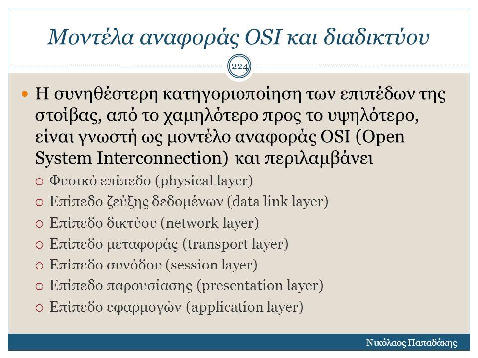 Μοντέλα αναφοράς OSI και διαδικτύου H συνηθέστερη κατηγοριοποίηση των επιπέδων της στοίβας, από το χαμηλότερο προς το υψηλότερο, είναι γνωστή ως μοντέ
