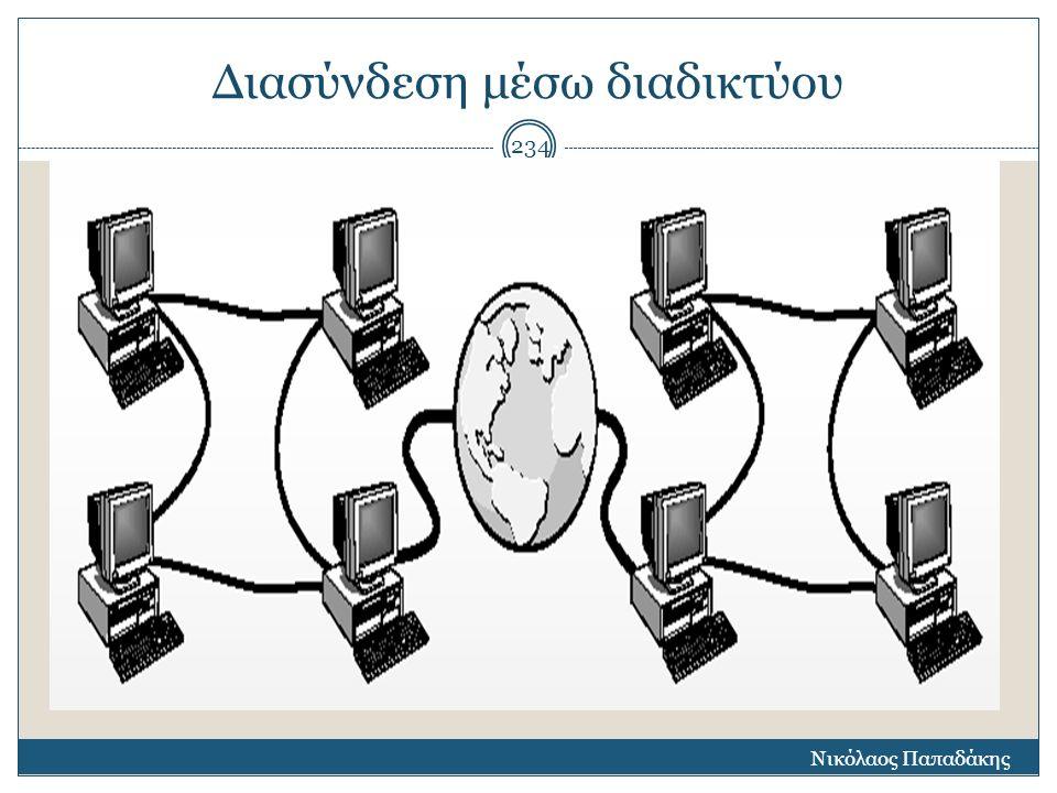 Διασύνδεση μέσω διαδικτύου Νικόλαος Παπαδάκης 234