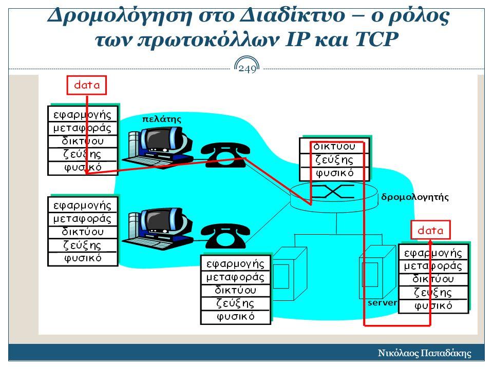 Δρομολόγηση στο Διαδίκτυο – ο ρόλος των πρωτοκόλλων ΙΡ και TCP Νικόλαος Παπαδάκης 249