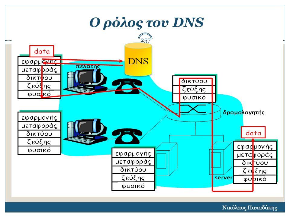 Ο ρόλος του DNS Νικόλαος Παπαδάκης 257