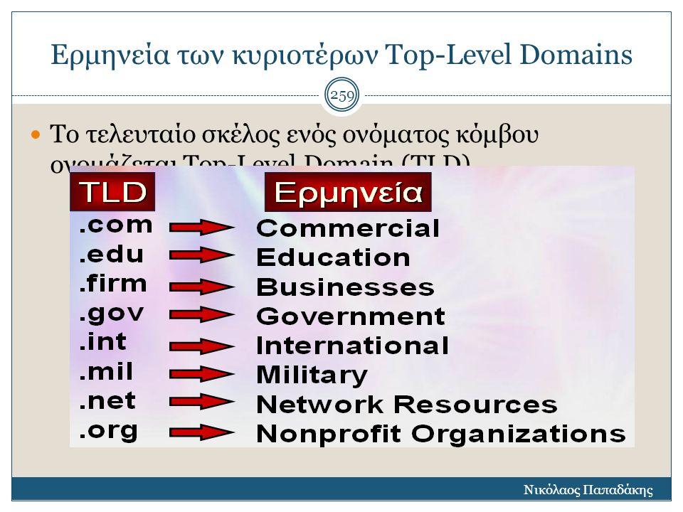 Ερμηνεία των κυριοτέρων Top-Level Domains Το τελευταίο σκέλος ενός ονόματος κόμβου ονομάζεται Top-Level Domain (TLD) Νικόλαος Παπαδάκης 259
