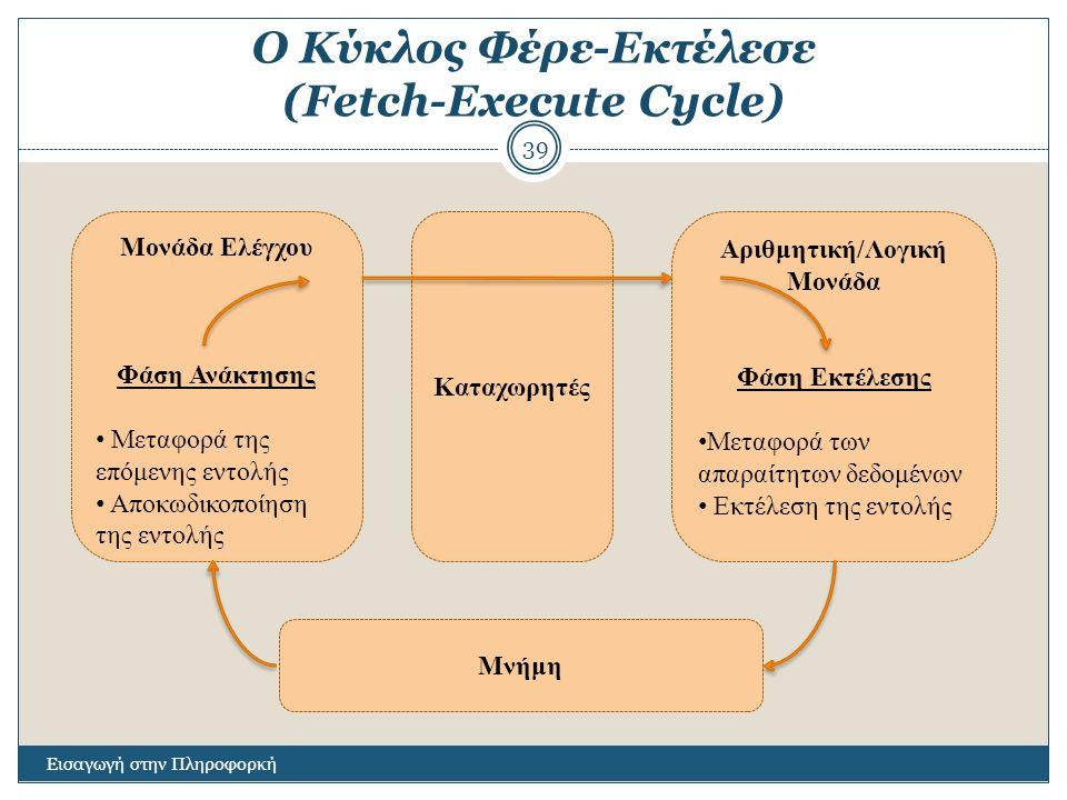 Ο Κύκλος Φέρε-Εκτέλεσε (Fetch-Execute Cycle) Εισαγωγή στην Πληροφορκή 39 Μονάδα Ελέγχου Φάση Ανάκτησης Μεταφορά της επόμενης εντολής Αποκωδικοποίηση τ