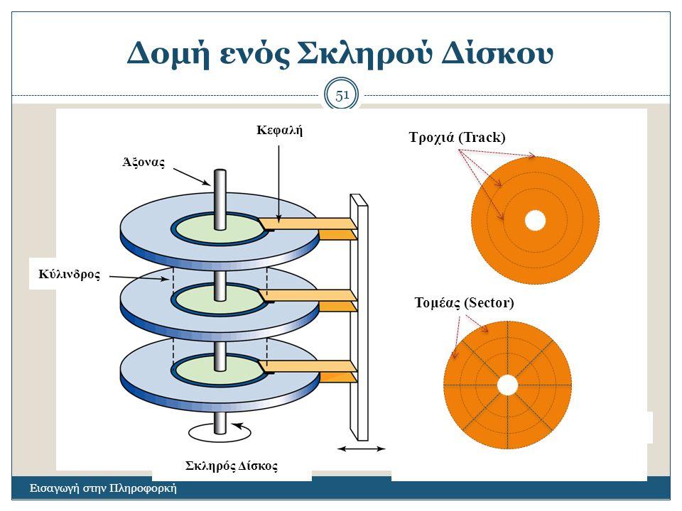 Δομή ενός Σκληρού Δίσκου Εισαγωγή στην Πληροφορκή 51 Άξονας Κύλινδρος Κεφαλή Τομέας Τροχιά Τομέας Επιφάνεια ενός Δίσκου Σκληρός Δίσκος Τροχιά (Track)