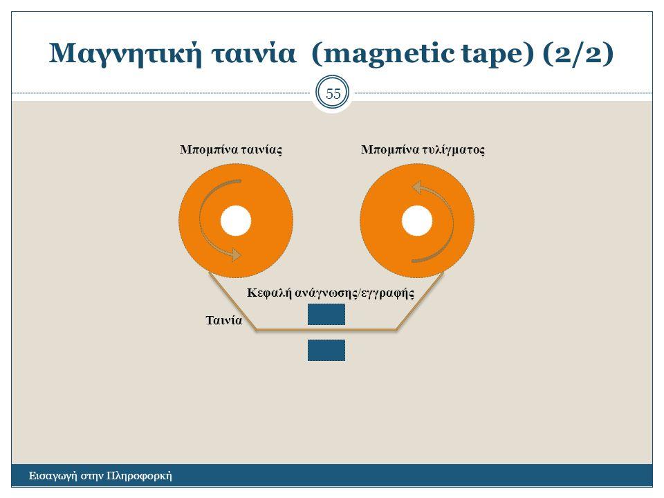Μαγνητική ταινία (magnetic tape) (2/2) Εισαγωγή στην Πληροφορκή 55 Μπομπίνα ταινίαςΜπομπίνα τυλίγματος Κεφαλή ανάγνωσης/εγγραφής Ταινία