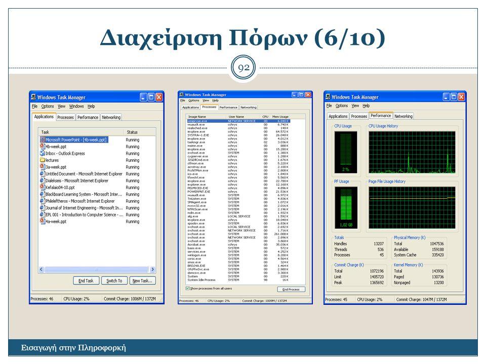 Διαχείριση Πόρων (6/10) Εισαγωγή στην Πληροφορκή 92