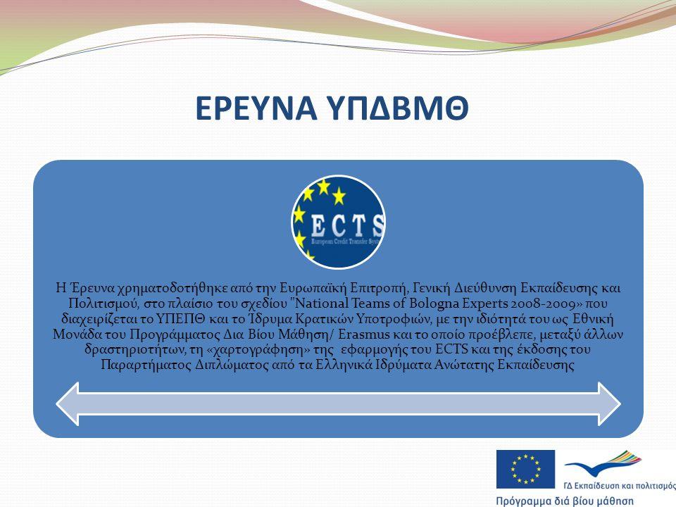 Η Έρευνα χρηματοδοτήθηκε από την Ευρωπαϊκή Επιτροπή, Γενική Διεύθυνση Εκπαίδευσης και Πολιτισμού, στο πλαίσιο του σχεδίου National Teams of Bologna Experts 2008-2009» που διαχειρίζεται το ΥΠΕΠΘ και το Ίδρυμα Κρατικών Υποτροφιών, με την ιδιότητά του ως Εθνική Μονάδα του Προγράμματος Δια Βίου Μάθηση/ Erasmus και το οποίο προέβλεπε, μεταξύ άλλων δραστηριοτήτων, τη «χαρτογράφηση» της εφαρμογής του ECTS και της έκδοσης του Παραρτήματος Διπλώματος από τα Ελληνικά Ιδρύματα Ανώτατης Εκπαίδευσης ΕΡΕΥΝΑ ΥΠΔΒΜΘ