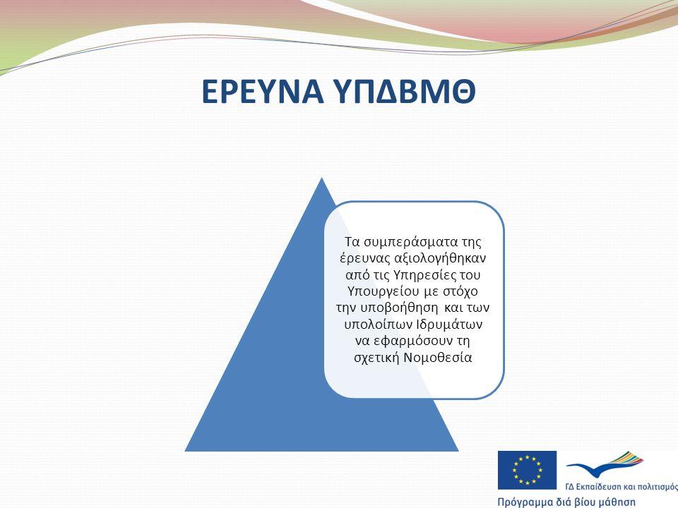 Τα συμπεράσματα της έρευνας αξιολογήθηκαν από τις Υπηρεσίες του Υπουργείου με στόχο την υποβοήθηση και των υπολοίπων Ιδρυμάτων να εφαρμόσουν τη σχετική Νομοθεσία ΕΡΕΥΝΑ ΥΠΔΒΜΘ