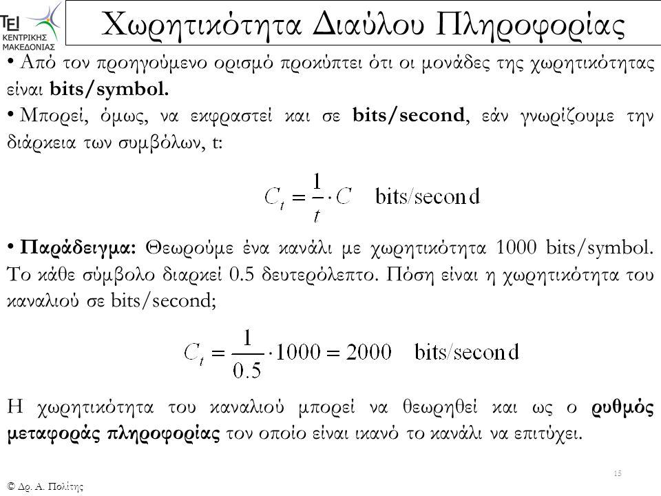 Χωρητικότητα Διαύλου Πληροφορίας © Δρ. Α. Πολίτης 15 Από τον προηγούμενο ορισμό προκύπτει ότι οι μονάδες της χωρητικότητας είναι bits/symbol. Μπορεί,