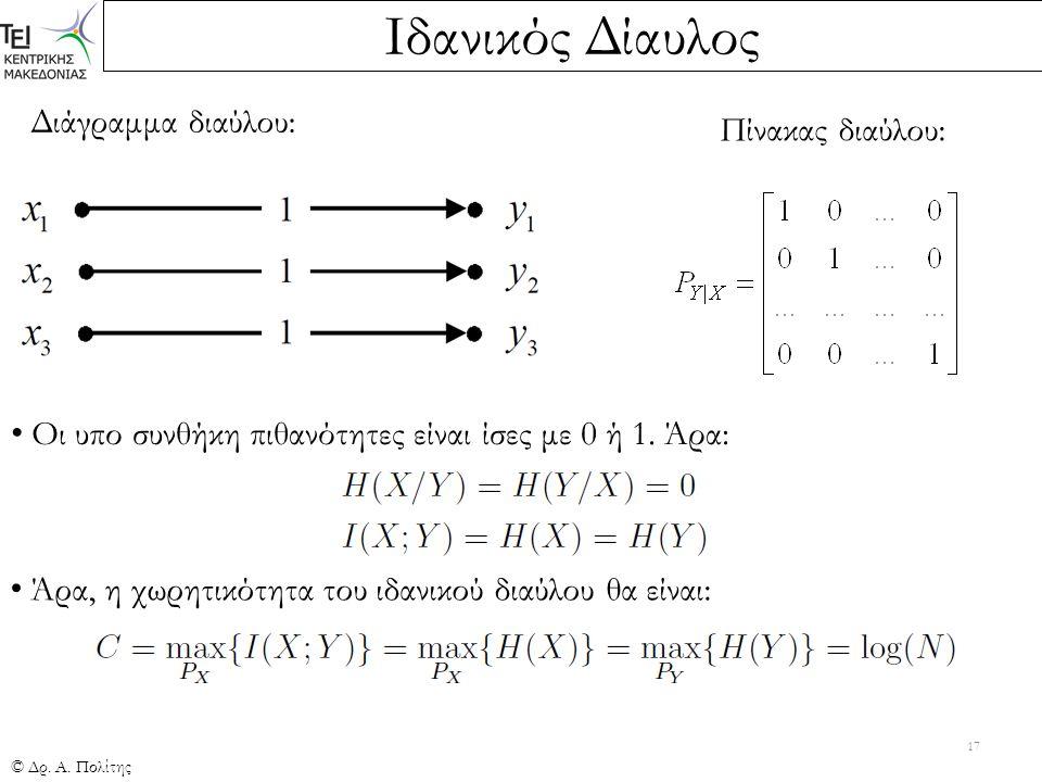 Ιδανικός Δίαυλος © Δρ. Α. Πολίτης 17 Διάγραμμα διαύλου: Πίνακας διαύλου: Οι υπο συνθήκη πιθανότητες είναι ίσες με 0 ή 1. Άρα: Άρα, η χωρητικότητα του