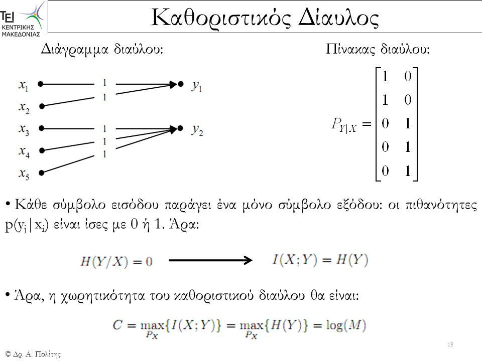 Καθοριστικός Δίαυλος © Δρ. Α. Πολίτης 19 Διάγραμμα διαύλου:Πίνακας διαύλου: Κάθε σύμβολο εισόδου παράγει ένα μόνο σύμβολο εξόδου: οι πιθανότητες p(y j