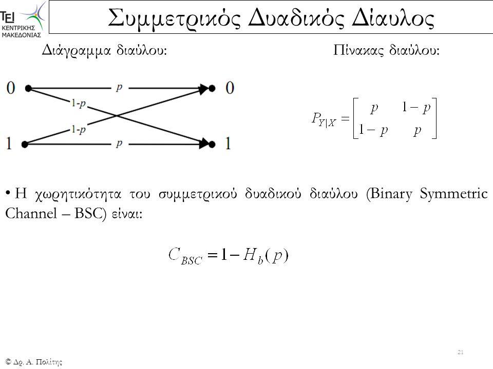 Συμμετρικός Δυαδικός Δίαυλος © Δρ. Α. Πολίτης 21 Διάγραμμα διαύλου:Πίνακας διαύλου: Η χωρητικότητα του συμμετρικού δυαδικού διαύλου (Binary Symmetric