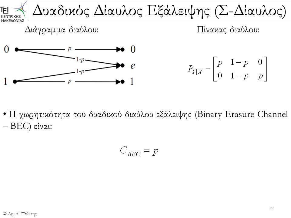 Δυαδικός Δίαυλος Εξάλειψης (Σ-Δίαυλος) © Δρ. Α. Πολίτης 22 Διάγραμμα διαύλου:Πίνακας διαύλου: Η χωρητικότητα του δυαδικού διαύλου εξάλειψης (Binary Er