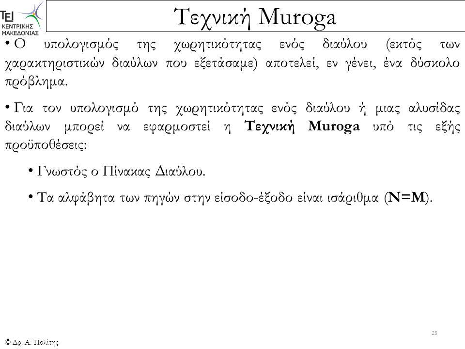 Τεχνική Muroga © Δρ. Α. Πολίτης 28 Ο υπολογισμός της χωρητικότητας ενός διαύλου (εκτός των χαρακτηριστικών διαύλων που εξετάσαμε) αποτελεί, εν γένει,