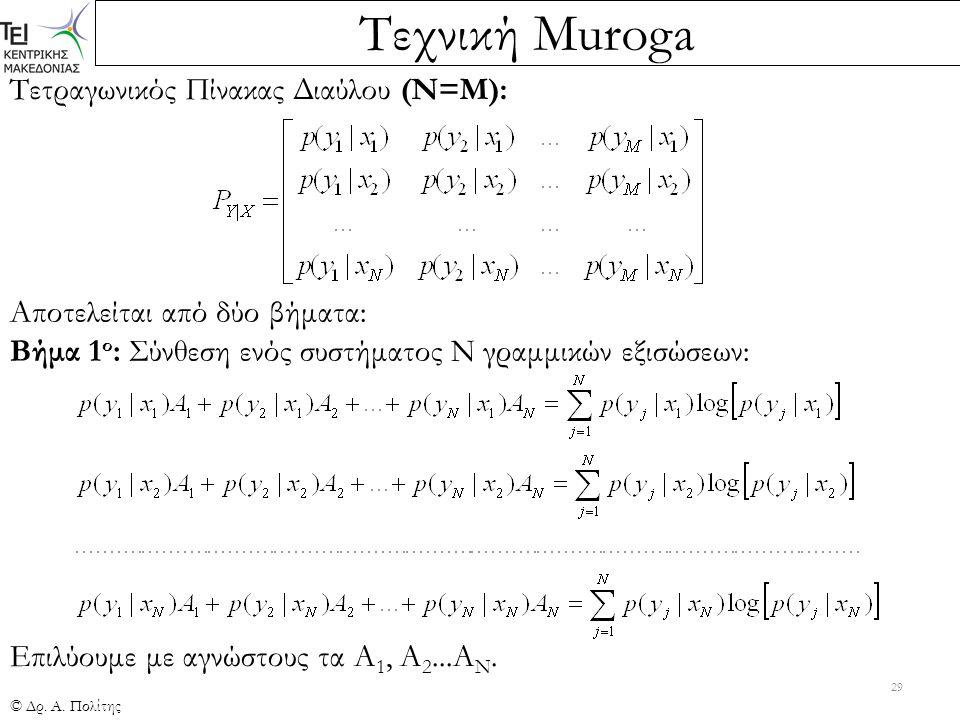 Τεχνική Muroga © Δρ. Α. Πολίτης 29 Αποτελείται από δύο βήματα: Βήμα 1 ο : Σύνθεση ενός συστήματος Ν γραμμικών εξισώσεων: Τετραγωνικός Πίνακας Διαύλου