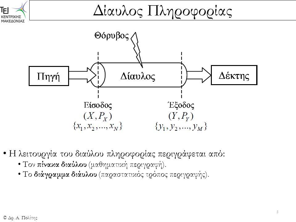 Δίαυλος Πληροφορίας © Δρ. Α. Πολίτης 5 Η λειτουργία του διαύλου πληροφορίας περιγράφεται από: Τον πίνακα διαύλου (μαθηματική περιγραφή). Το διάγραμμα