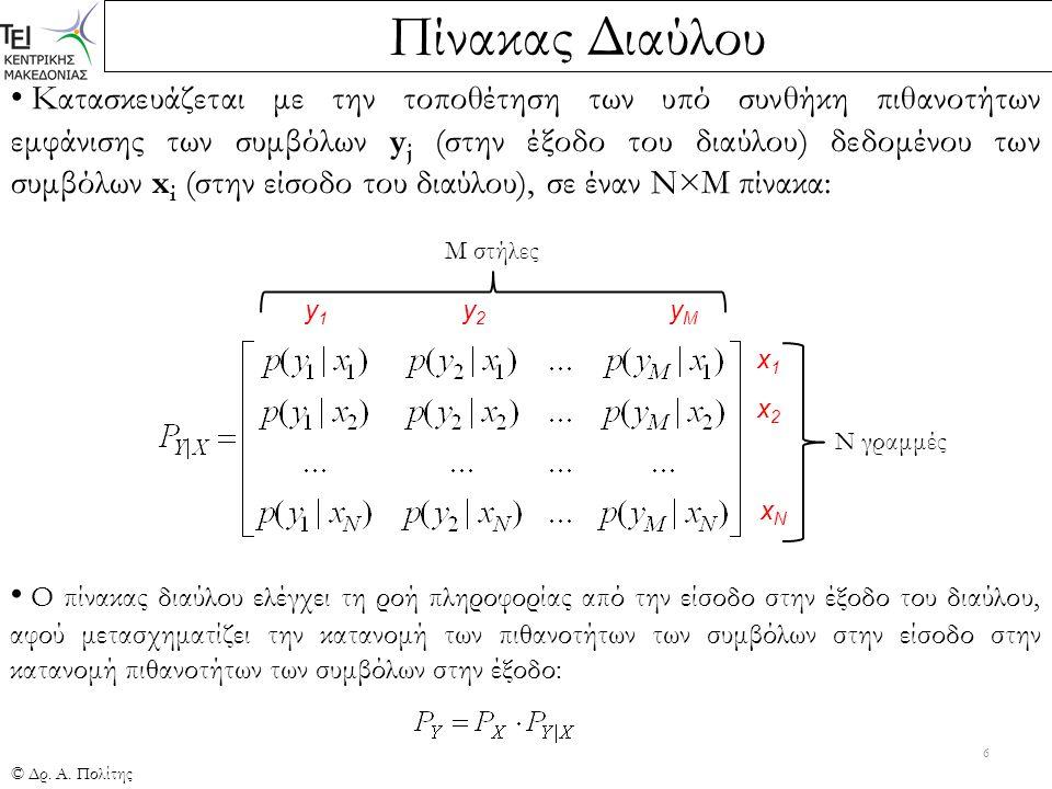 Πίνακας Διαύλου © Δρ. Α. Πολίτης 6 Κατασκευάζεται με την τοποθέτηση των υπό συνθήκη πιθανοτήτων εμφάνισης των συμβόλων y j (στην έξοδο του διαύλου) δε