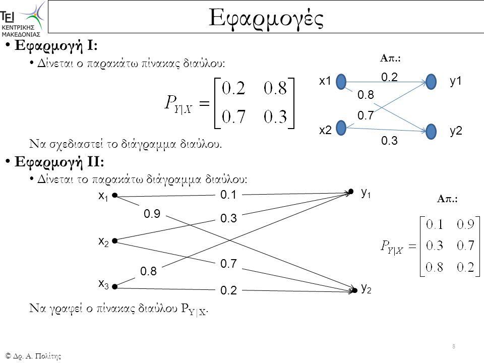 Εφαρμογές © Δρ. Α. Πολίτης 8 Εφαρμογή Ι: Δίνεται ο παρακάτω πίνακας διαύλου: Να σχεδιαστεί το διάγραμμα διαύλου. Εφαρμογή ΙΙ: Δίνεται το παρακάτω διάγ