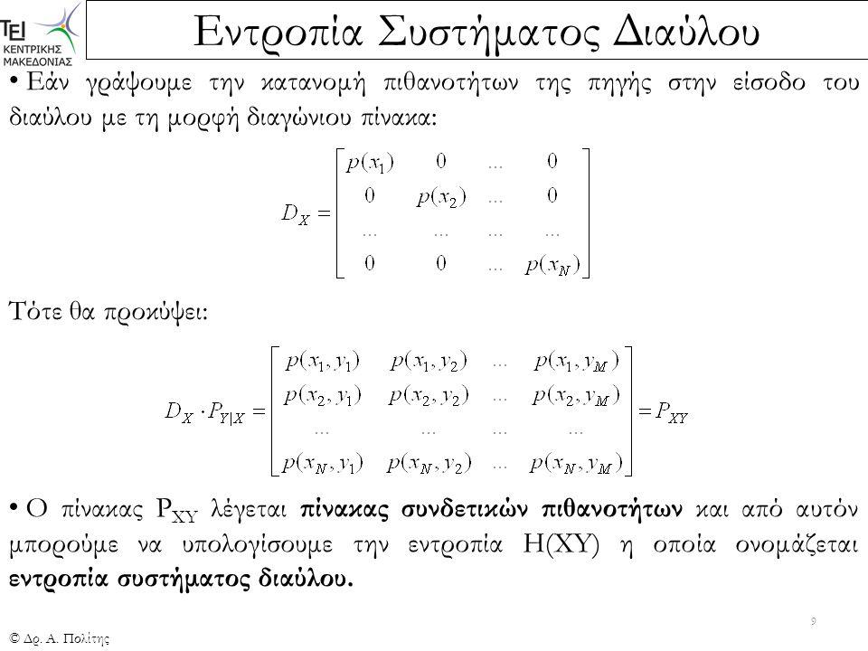 Εντροπία Συστήματος Διαύλου © Δρ. Α. Πολίτης 9 Εάν γράψουμε την κατανομή πιθανοτήτων της πηγής στην είσοδο του διαύλου με τη μορφή διαγώνιου πίνακα: Τ