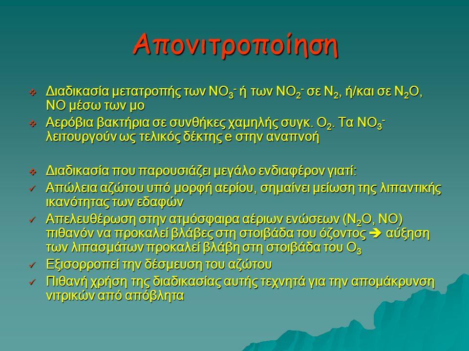 Απονιτροποίηση  Διαδικασία μετατροπής των ΝΟ 3 - ή των ΝΟ 2 - σε Ν 2, ή/και σε Ν 2 Ο, ΝΟ μέσω των μο  Αερόβια βακτήρια σε συνθήκες χαμηλής συγκ. Ο 2