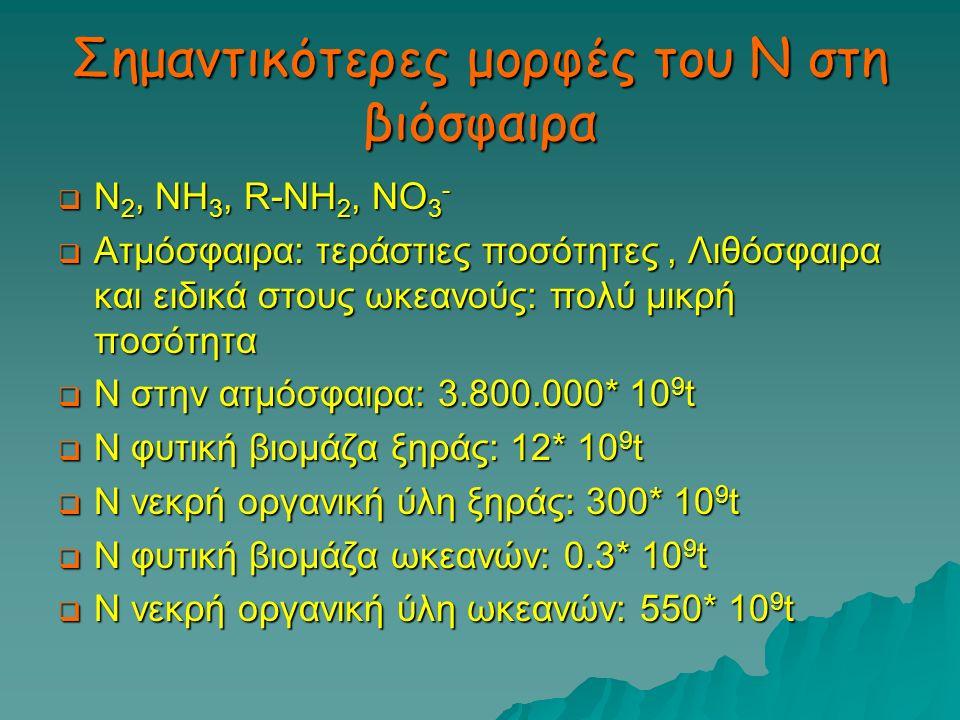 Σημαντικότερες μορφές του Ν στη βιόσφαιρα  Ν 2, ΝΗ 3, R-NH 2, NO 3 -  Ατμόσφαιρα: τεράστιες ποσότητες, Λιθόσφαιρα και ειδικά στους ωκεανούς: πολύ μι
