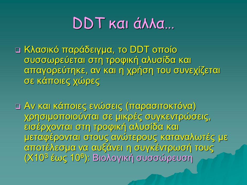 DDT και άλλα…  Κλασικό παράδειγμα, το DDT οποίο συσσωρεύεται στη τροφική αλυσίδα και απαγορεύτηκε, αν και η χρήση του συνεχίζεται σε κάποιες χώρες 