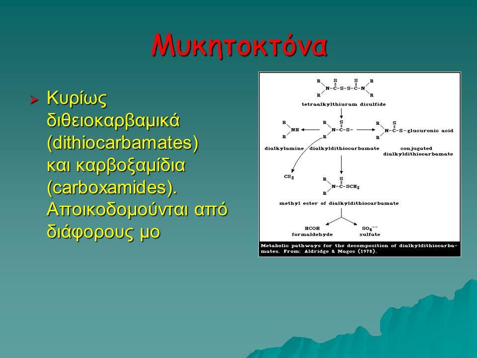 Μυκητοκτόνα  Κυρίως διθειοκαρβαμικά (dithiocarbamates) και καρβοξαμίδια (carboxamides). Αποικοδομούνται από διάφορους μο