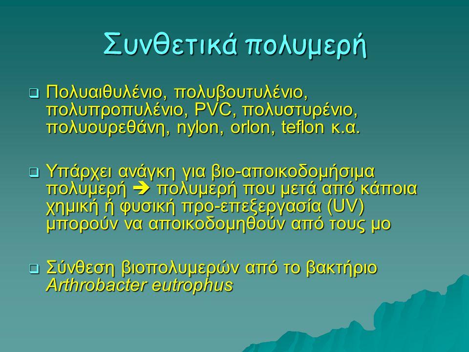 Συνθετικά πολυμερή  Πολυαιθυλένιο, πολυβουτυλένιο, πολυπροπυλένιο, PVC, πολυστυρένιο, πολυουρεθάνη, nylon, orlon, teflon κ.α.  Υπάρχει ανάγκη για βι
