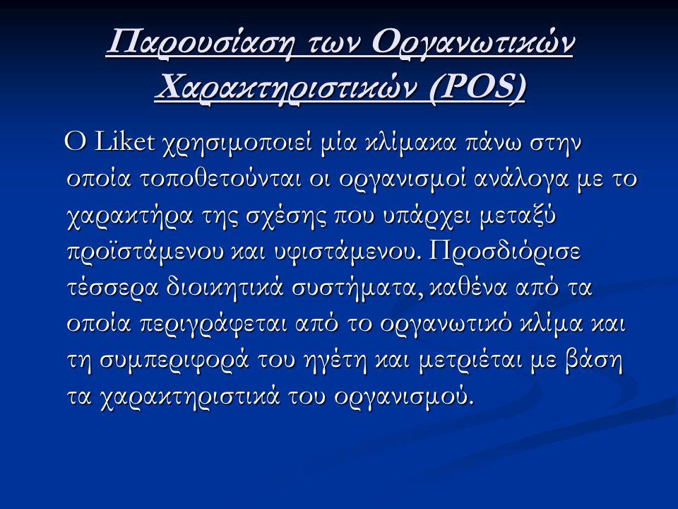 Παρουσίαση των Οργανωτικών Χαρακτηριστικών (POS) O Liket χρησιμοποιεί μία κλίμακα πάνω στην οποία τοποθετούνται οι οργανισμοί ανάλογα με το χαρακτήρα της σχέσης που υπάρχει μεταξύ προϊστάμενου και υφιστάμενου.